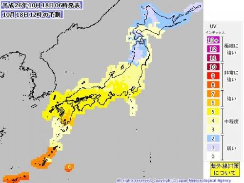 気象庁発表の紫外線数値