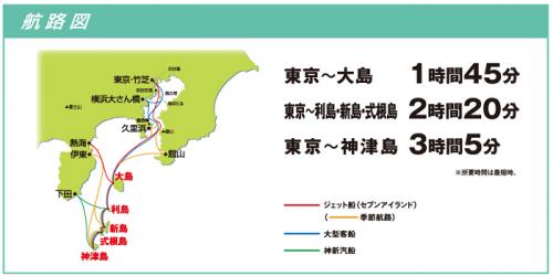 セブンアイランド大漁航路図(提供:東海汽船)