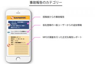 ■図01 スキルや安全のカテゴリー