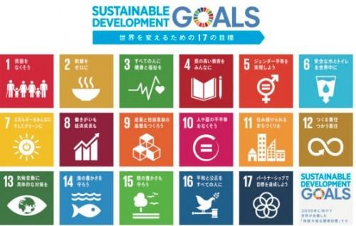 SDGs-17Goals-660x400